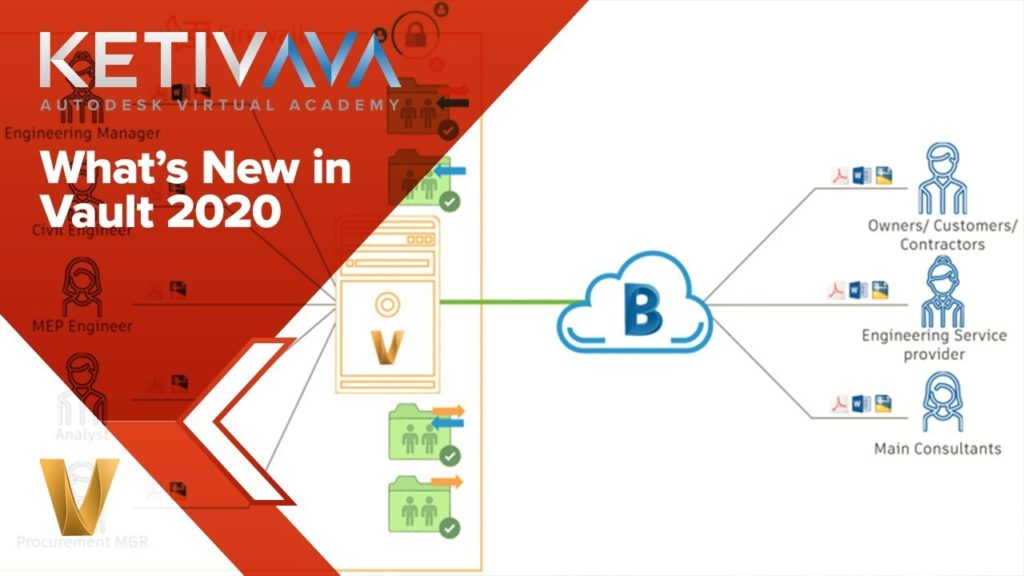 ketiv-ava-autodesk-new-vault-2020-interface