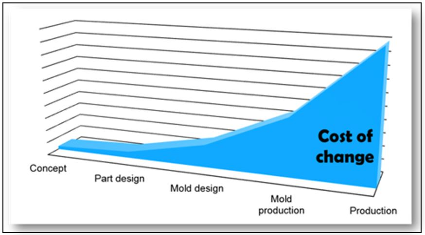 injection molding 02